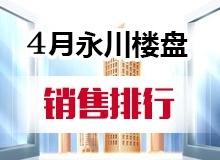 2020永川网上房交会结束,楼盘成绩单出炉