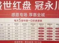 一周楼市优惠汇总,凤凰湖这个楼盘单价低至5022元/㎡起